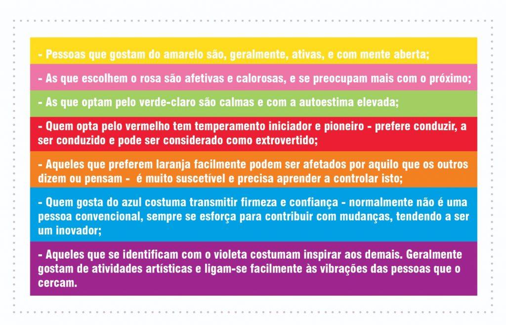 psicologia-das-cores-perfil-do-cliente