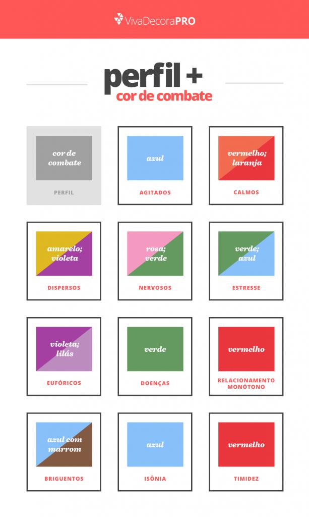 psicologia-das-cores-tabela-combate