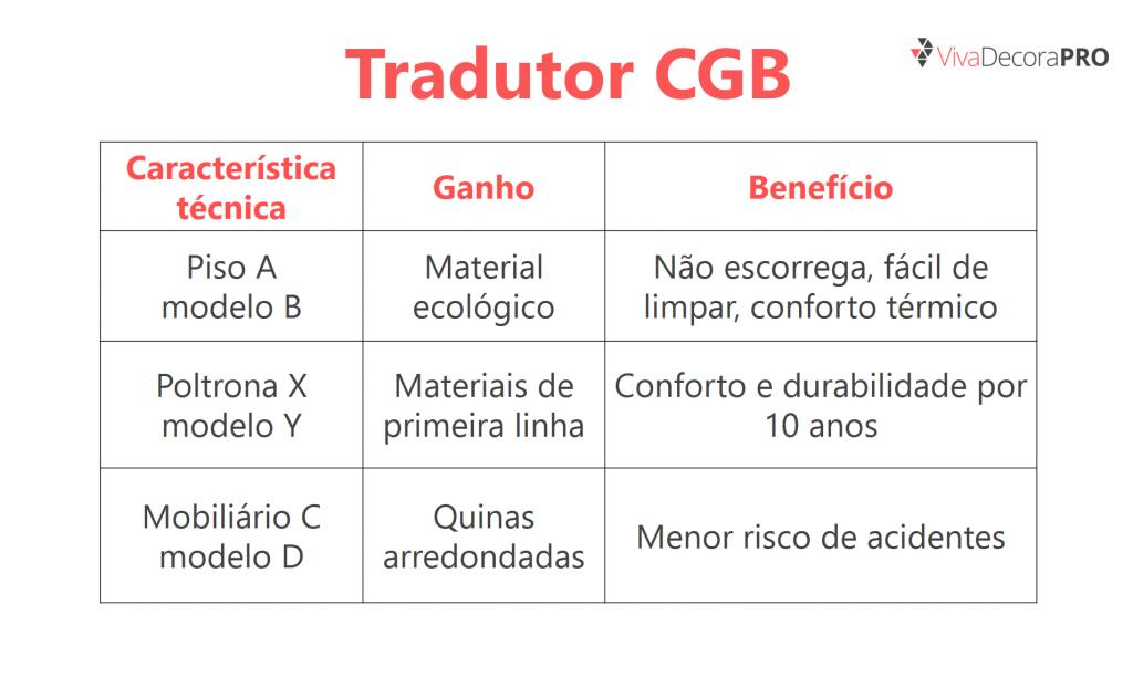 apresentacao-projeto-arquitetura-cliente-tradutor-cgb