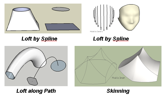 plugins-para-sketchup-curviloft