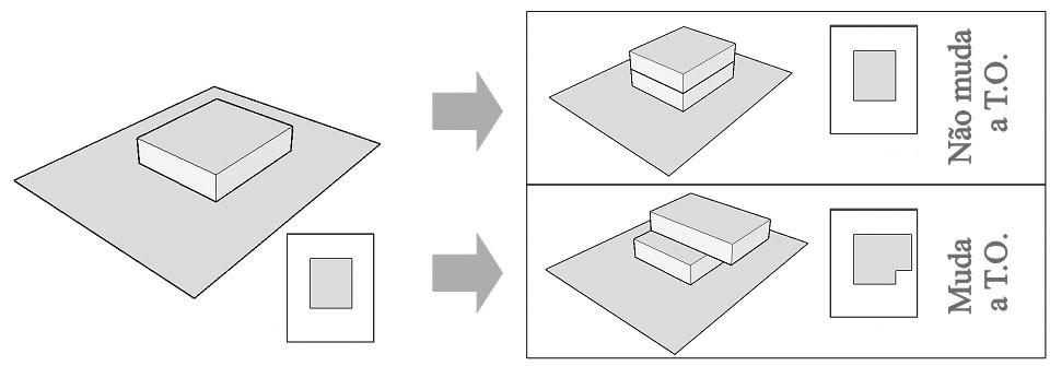 como-calcular-taxa-de-ocupacao-exemplo
