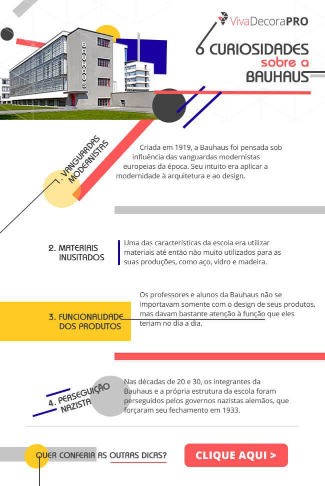 Infográfico - Bauhaus