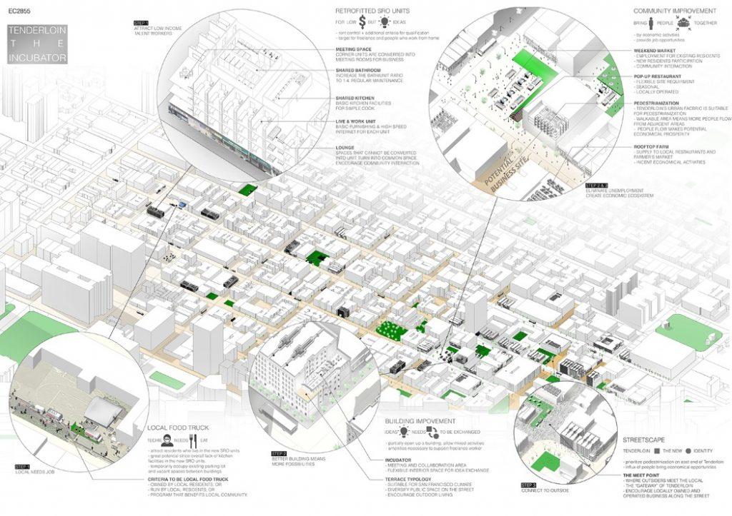 portfolio-para-estudante-de-arquitetura-tenderloin-the-incubator