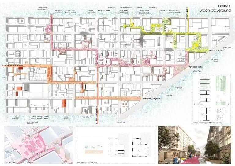 Portfólio para estudante de arquitetura: urban playground
