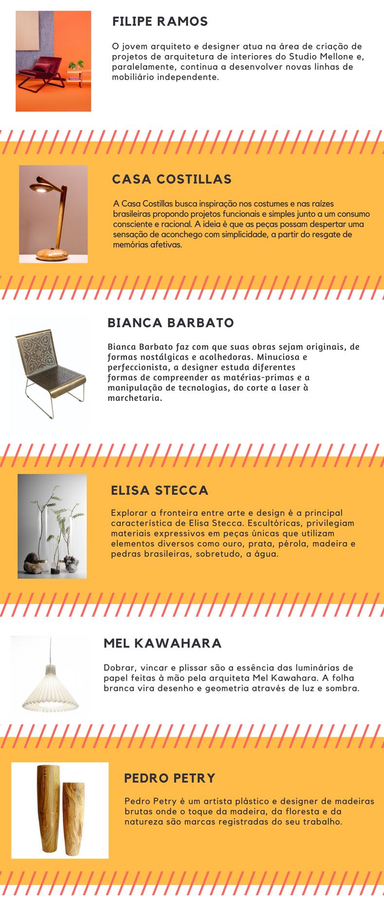 feira-paralela-design-2018-expositores-4