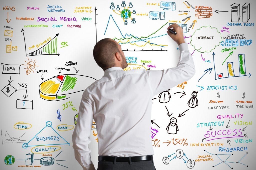 plano-de-negocio-para-escritorio-de-arquitetura-anotacoes