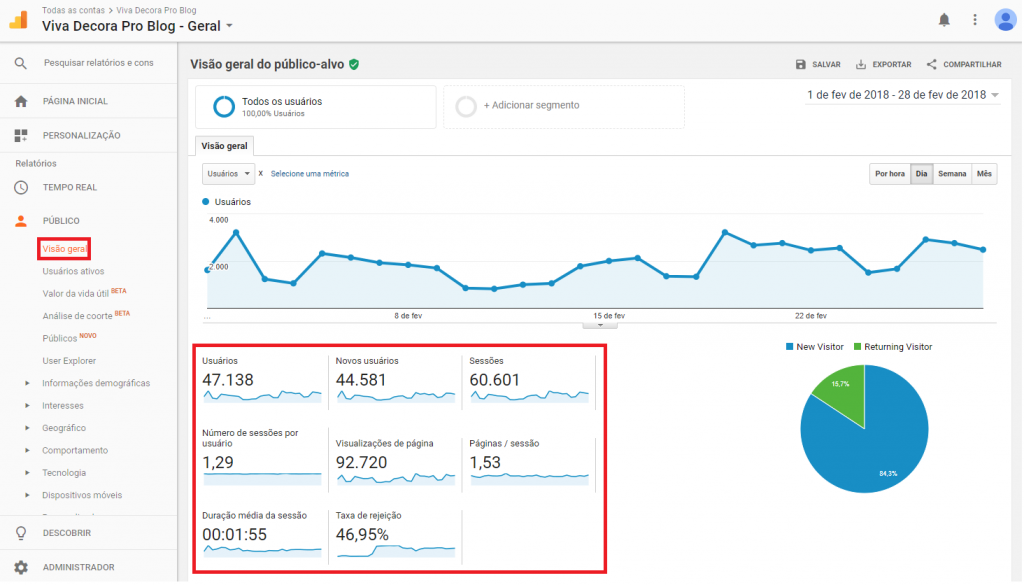 para-que-serve-o-google-analytics-informacoes-uteis