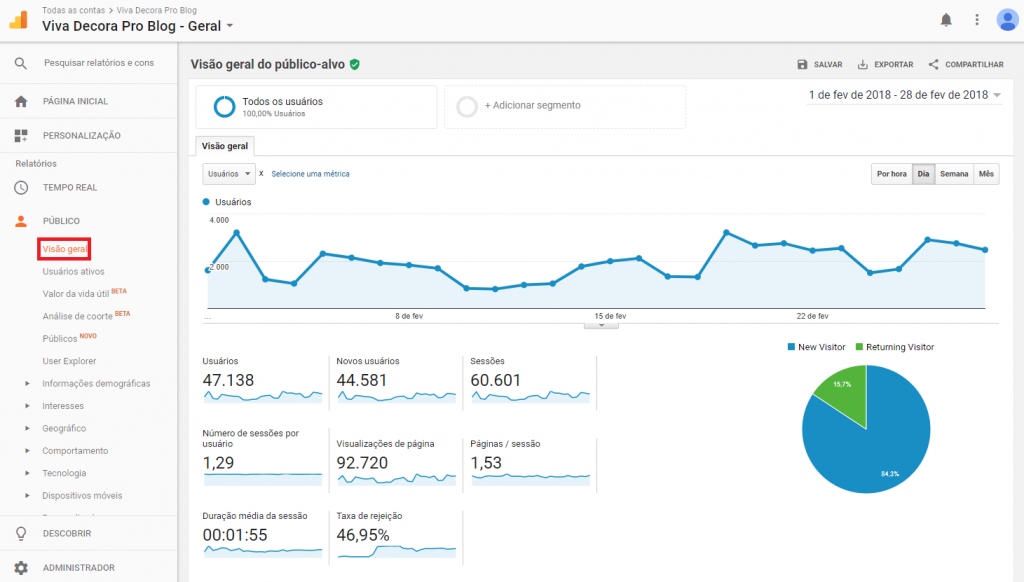 para-que-serve-o-google-analytics-publico-visao-geral