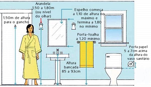 altura-instalacao-acessorios-banheiro