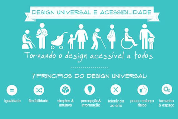 acessibilidade-na-arquitetura-design-universal
