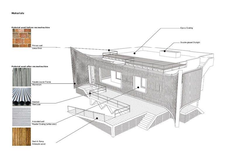 acessibilidade-na-arquitetura-namhae-house-projeto