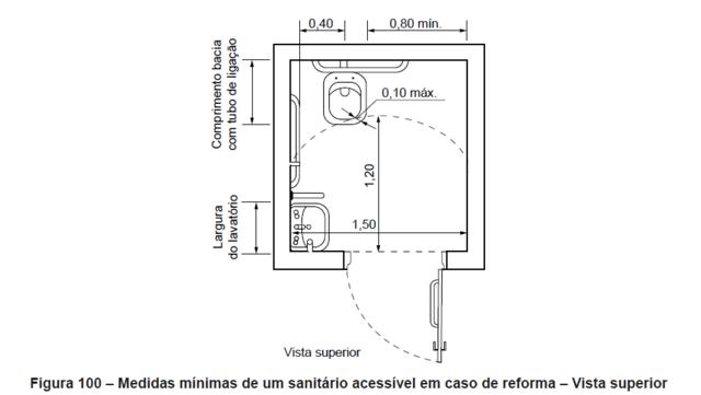 banheiro-unissex-de-museu-medidas-minimas-para-acessibilidade