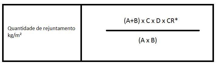 como-calcular-rejunte-conta