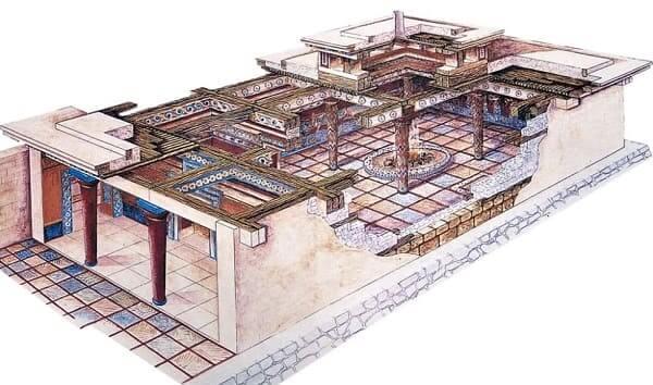 Arquitetura grega: Megaron (esquema)