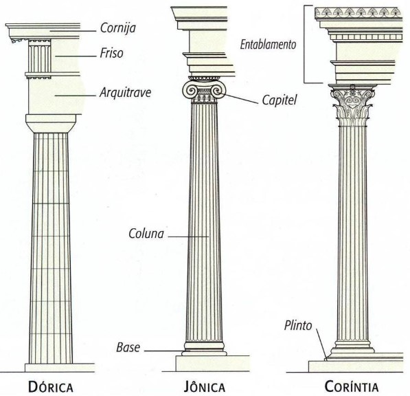 arquitetura-grega-dorico-jonico-corinto