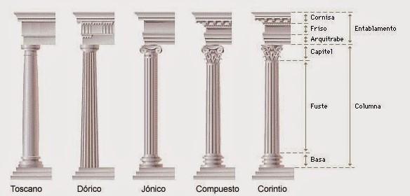 arquitetura-romana-colunas