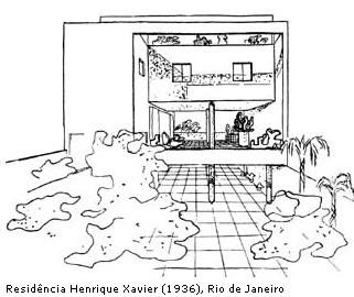 croquis-de-arquitetos-famosos-oscar-niemeyer-residencia-henrique-xavier