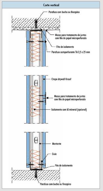 especificacao-drywall-sistema-de-parede
