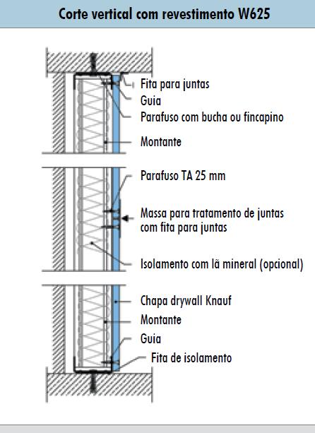 especificacao-drywall-sistema-de-revestimento