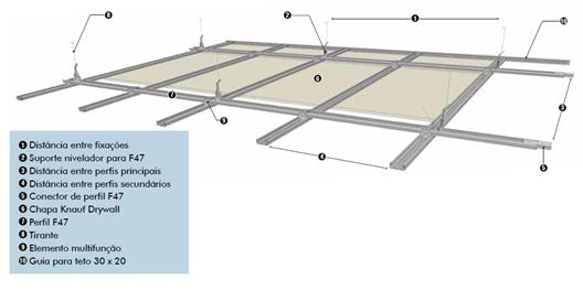 especificacao-drywall-teto