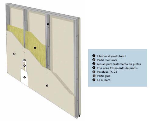 especificacao-drywall-parede