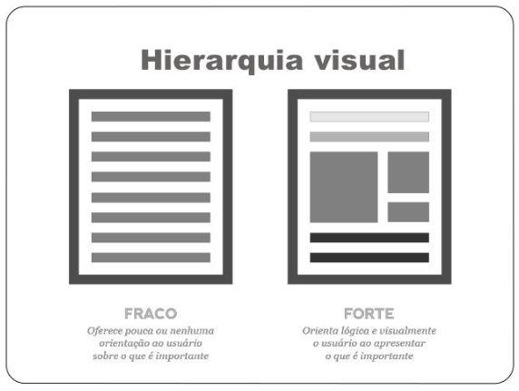 prancha-de-arquitetura-hierarquia-visual