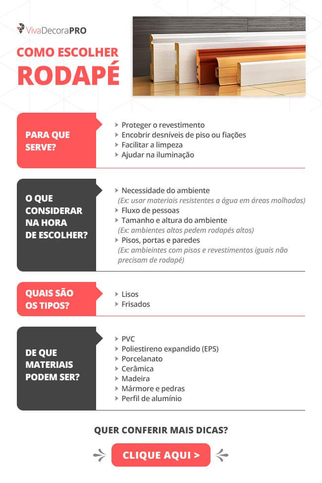 Infográfico - Como Escolher Rodapé