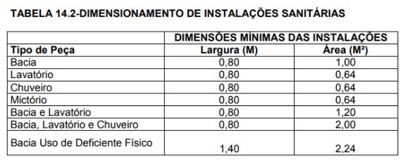 tabela-dimensionamento