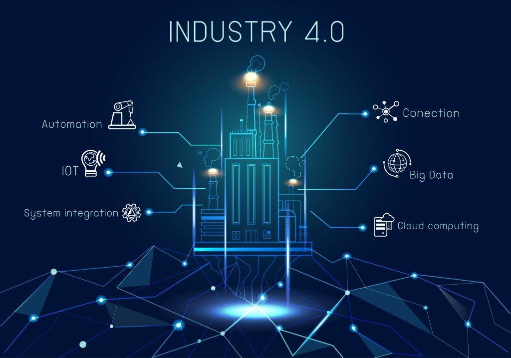 indústria 4.0: automação, Internet of Things, integração de sistemas, conecção, big data e computação em nuvem