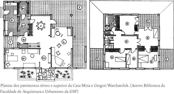 Casa Modernista: Planta