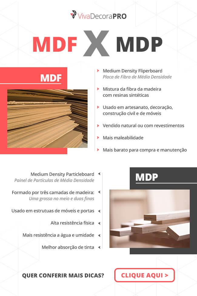 Infográfico - MDF x MDP