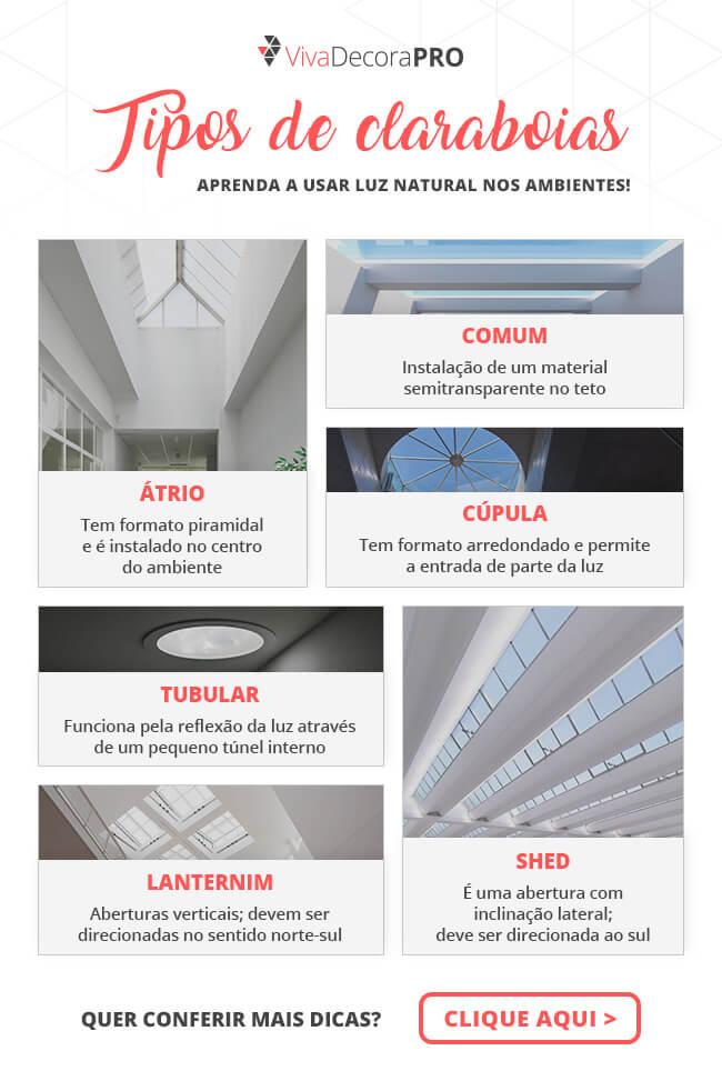 Infográfico - Tipos de Claraboias