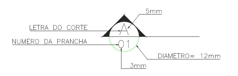 Corte de planta baixa: símbolo que indica a direção do corte