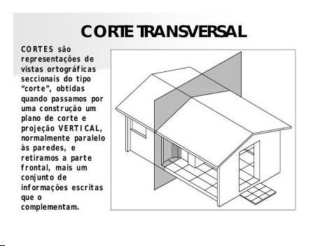 Corte de planta baixa: corte transversal
