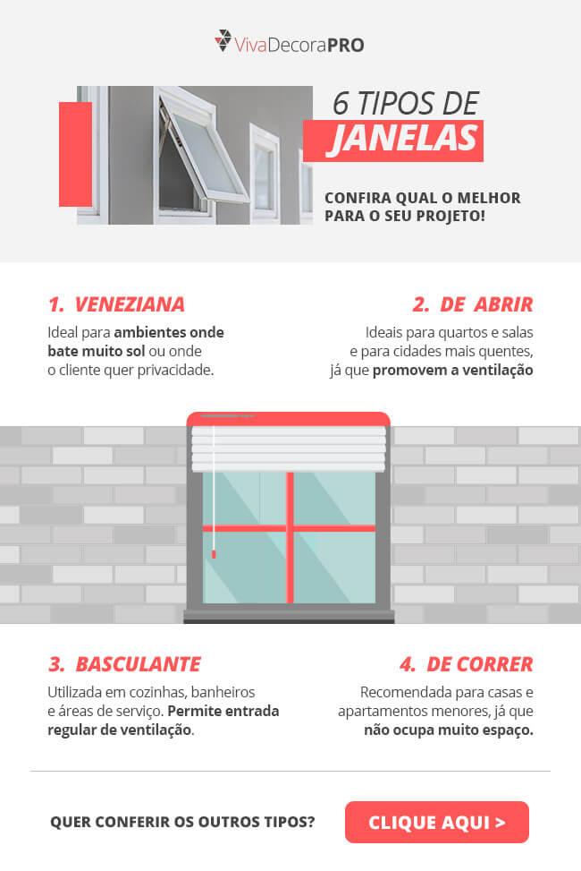 Infográfico - Tipos de Janelas