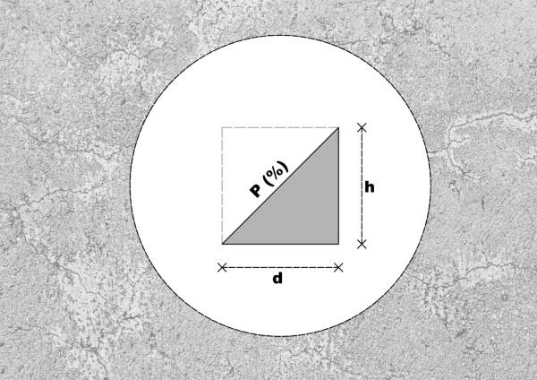 Cálculo de rampa: fórmula (foto: Fabián Dejtiar/Archdaily)