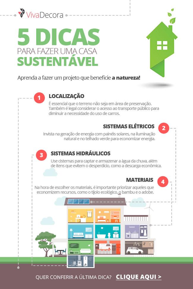 Infográfico - Casa Sustentável