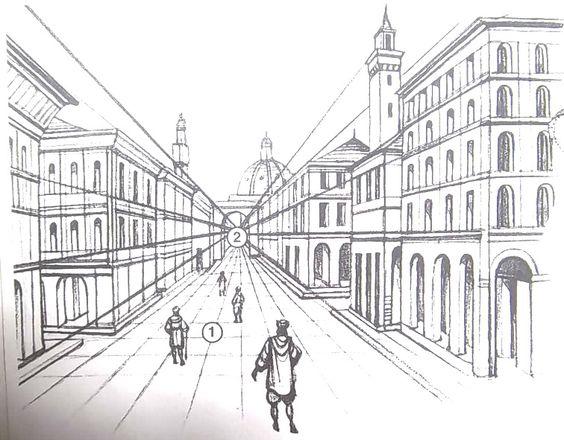 Ponto de fuga: Desenho com um ponto de fuga - Rua