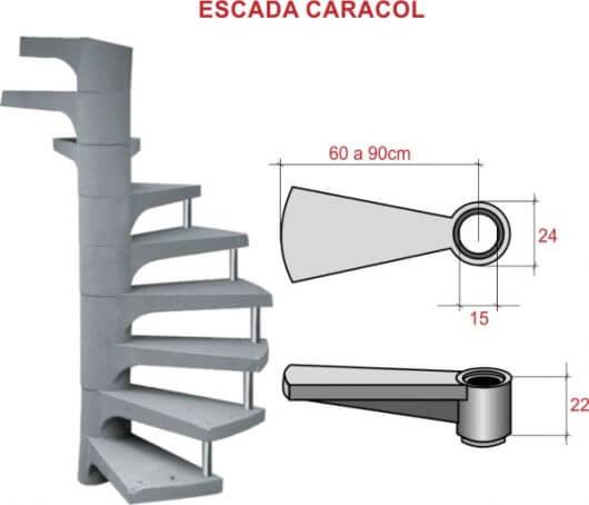 Escada Helicoidal: tamanho do degrau