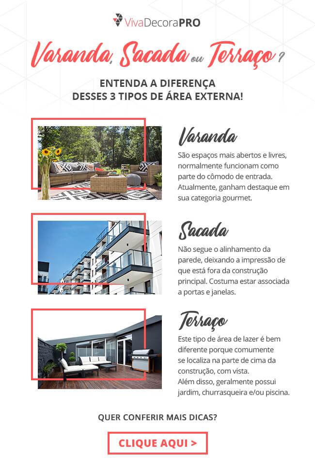 Infográfico - Varanda, Sacada ou Terraço?