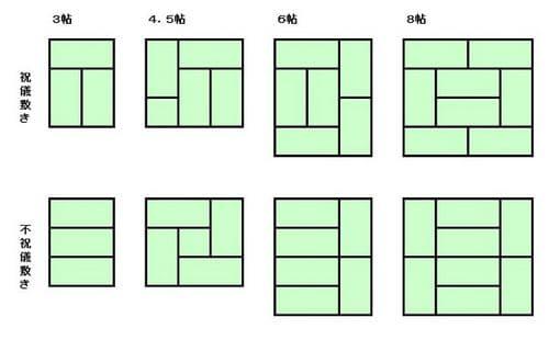 Casa japonesa: tamanhos de tatamis