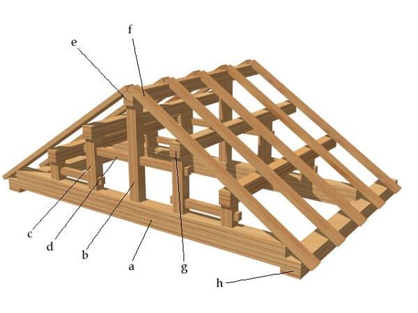 Casa japonesa: telhado de Wagoya