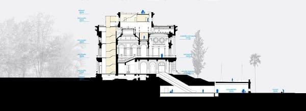 Parque da Independência: corte do projeto do novo Museu do Ipiranga (foto: escritório H+F Arquiteto)