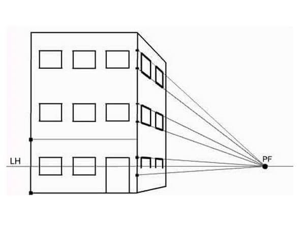 Desenho arquitetônico: perspectiva cônica com um ponto de fuga