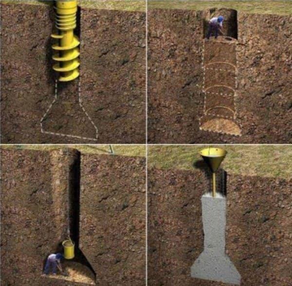Tipos de fundação: tubulão (foto: Total Construção)