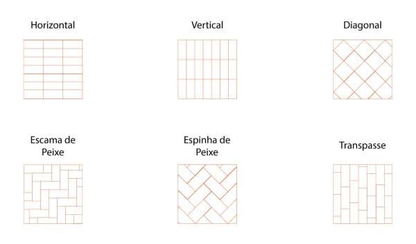 Como colocar piso: tipos de paginação (foto: Pinterest)