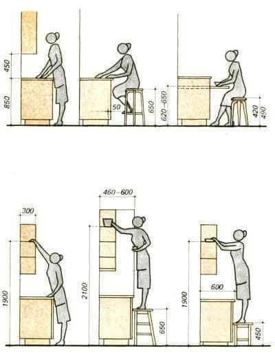 Exemplo de ergonomia na arquitetura (foto: Fabi Cordero Design)