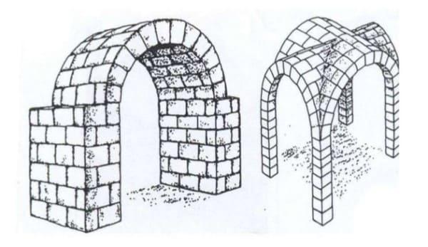 Arquitetura românica: abóbadas de berço e aresta (foto: Toda Matéria)