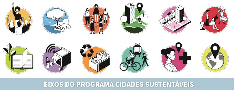Cidade Sustentável: Conheça os 12 eixos do Programa Cidades Sustentáveis. Fonte: Programa Cidades Sustentáveis